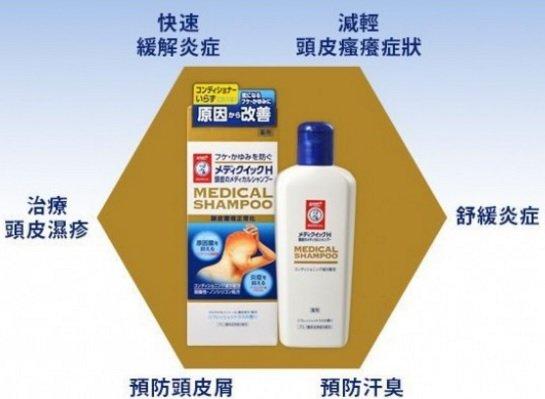 針對各種皮膚問題一定要選擇適合的解決方式